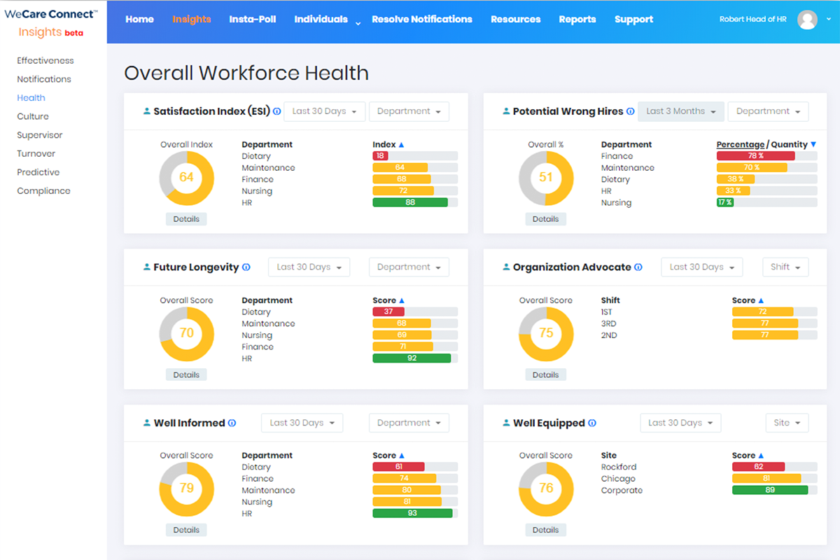App Workforce Health